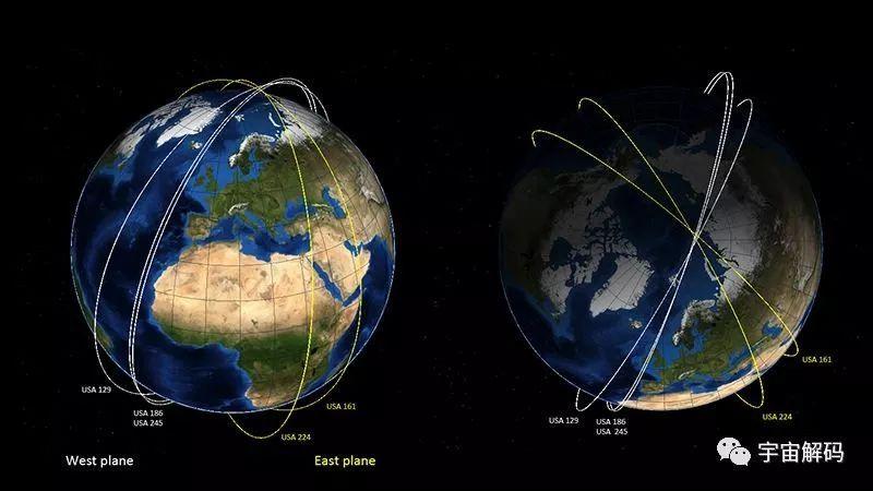 """美国kh—11""""锁眼""""照像侦察卫星星座示意图"""