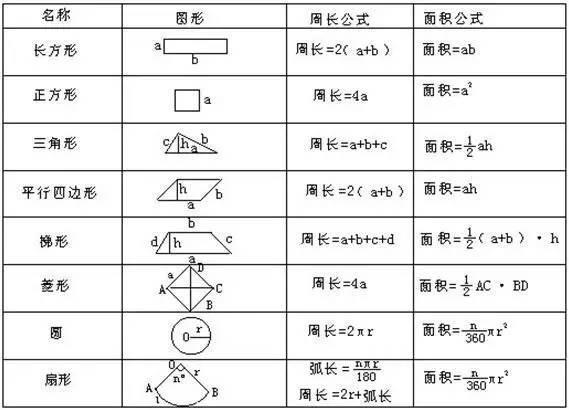 长方形的侧面积公式_技巧:数学图形面积计算的十种方法!