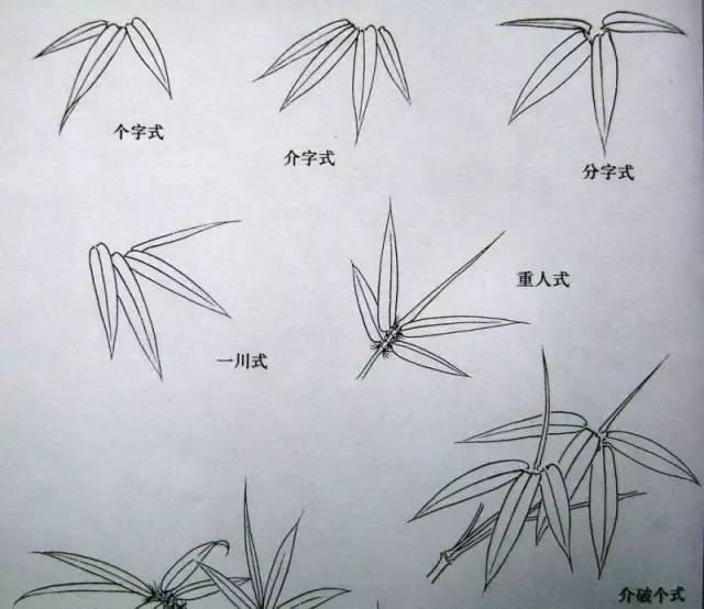 """""""四君子""""梅兰竹菊画法,实用收藏!"""