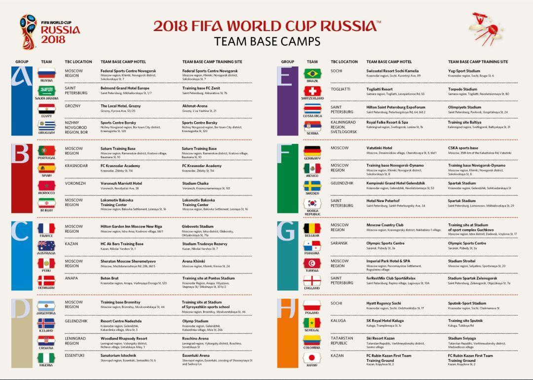 直飞俄罗斯亲临世界杯,你所需要最全的俄罗斯出行攻略都在这里
