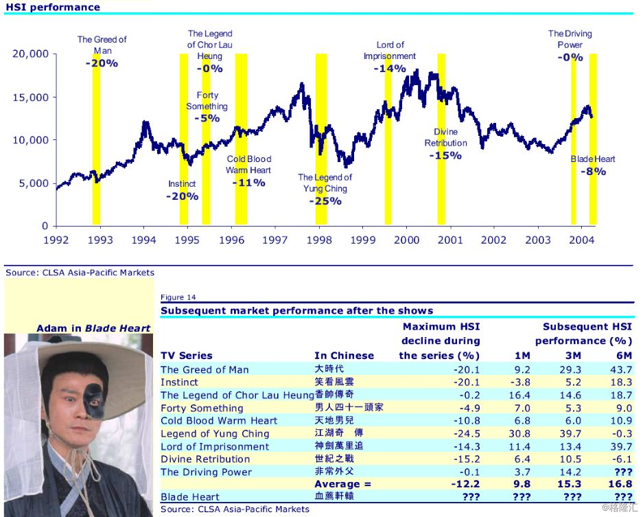 百年香港的金融大时代