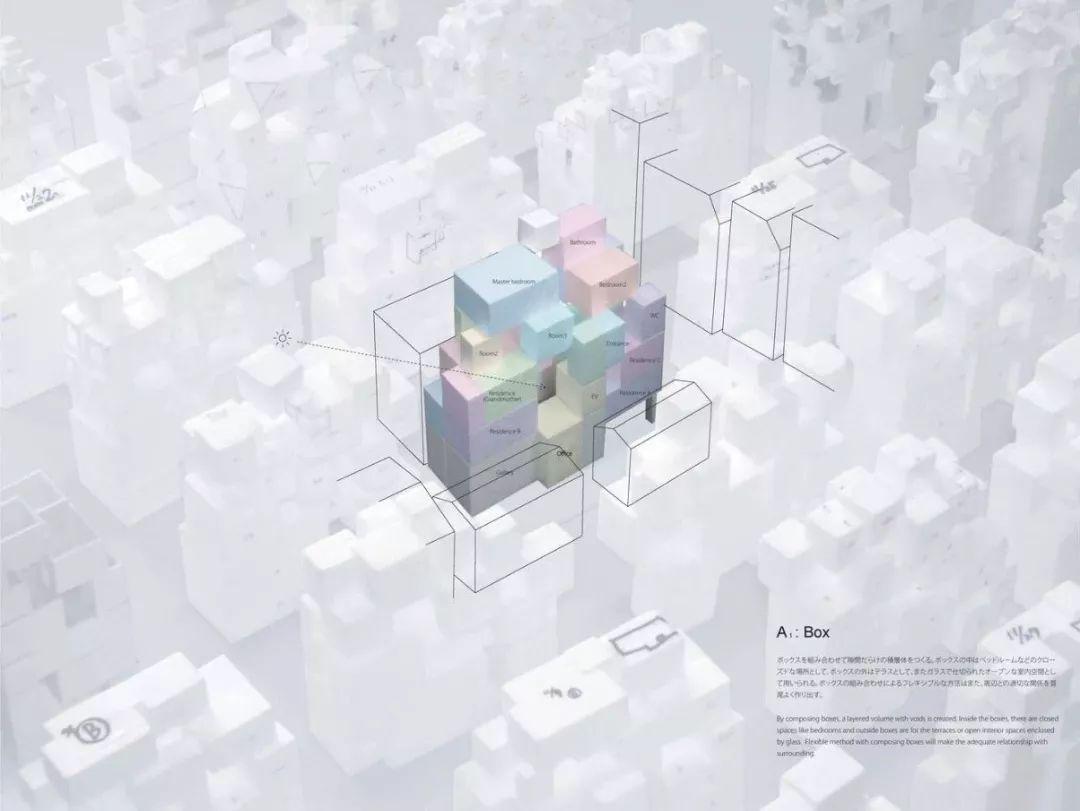 """伊东丰雄徒弟设计的房子用混凝土堆砌了众人惊艳的""""森林之家"""" 行业新闻 丰雄广告第8张"""