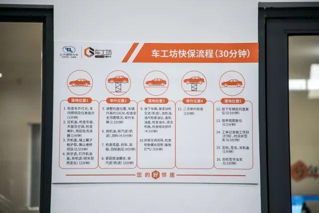 """上汽通用汽车旗下连锁汽车服务品牌——""""车工坊""""正式发布_韩式1"""