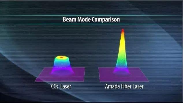 工程师都该了解的激光切割指南