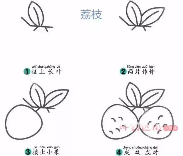 水果简笔画  【可爱小动物简笔画儿歌大全】 中班下学期绘画目标