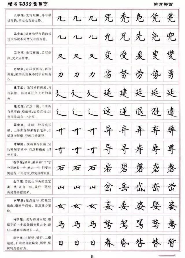 硬笔书法教程 28种基本笔画的漂亮写法,收藏起来慢慢练