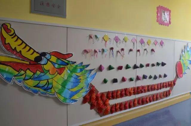 独特的习俗和丰富的文化内涵,在幼儿园环创主题墙设计中, 我们可以将