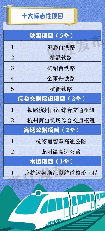 浙江经济总量排名 1990_浙江大学排名