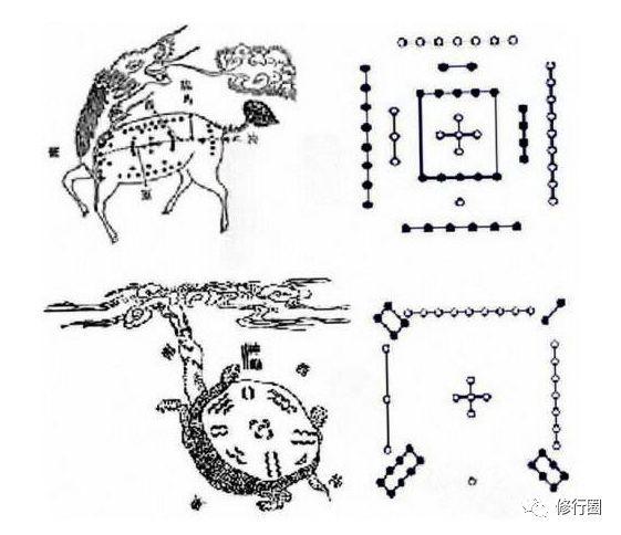 宇宙魔方,河图洛书,无字天书的真实秘密在此!