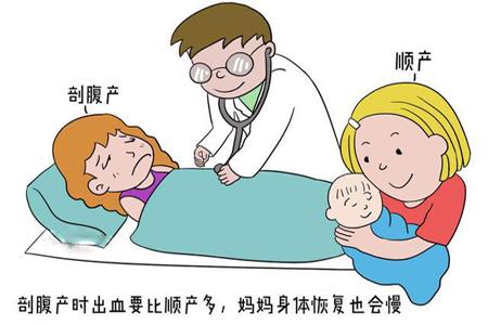 剖腹产小知识:(一)产后6小时内的注意事项