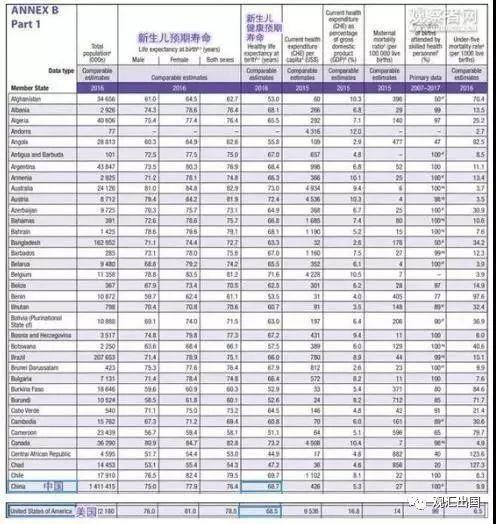 人均GDP多少是收入_人均gdp世界排名
