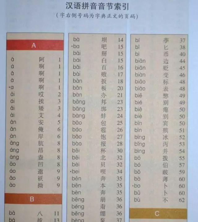 简单便捷的拼音音节索引   不仅采用田字格,帮孩子明确字的结构,一笔一划标明笔画顺序,防止孩子写字倒笔顺,还图文展示了汉字的演变.
