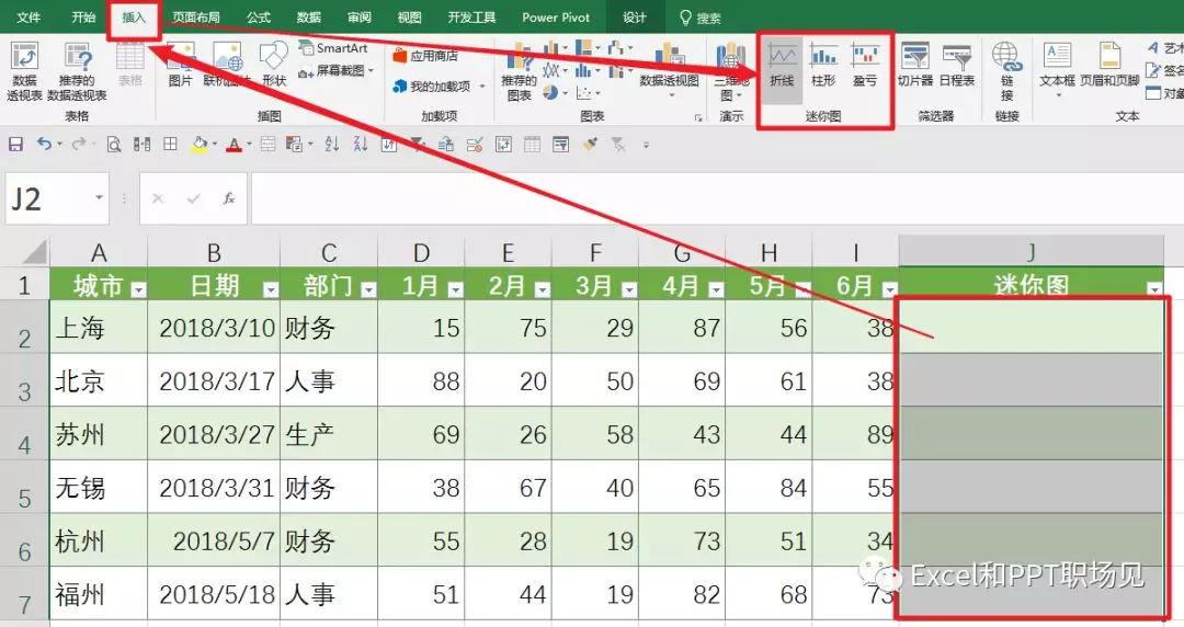 Excel的迷你图表,这个功能竟然很多人没用过