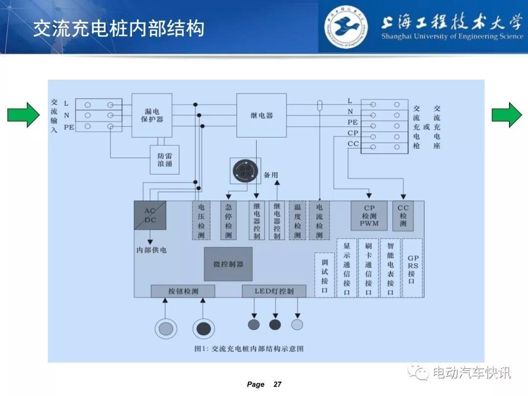 汽车充电系统的原理图_充电系统工作原理图