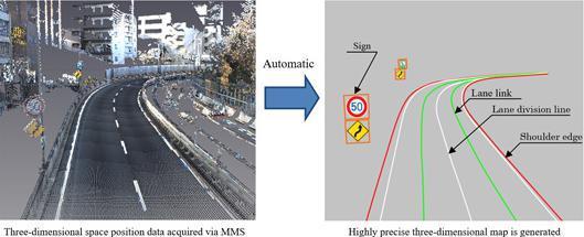 三菱电机新技术助力3D地图的创建及更新