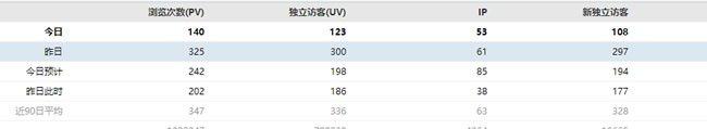 网奇seo红客seo百中seoseo学习网