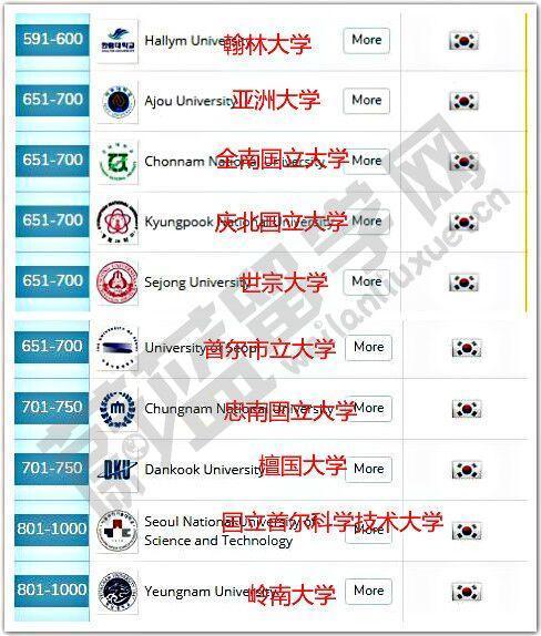 2019年韩国 排行榜_2019年2月份韩国男团排行榜