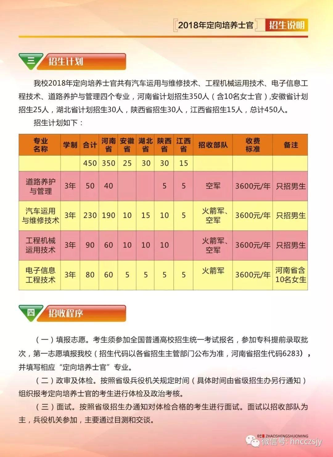 【致2018高考生】河南交通职业技术学院2018
