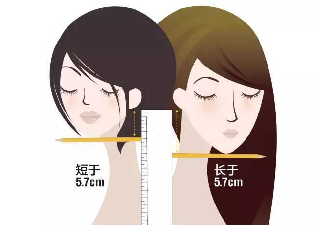 夏季你适不适合短发,看这条「黄金线」就知道