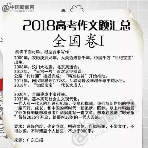 2018全国各地高考作文题大全及答题解析!!!(文末有彩蛋)