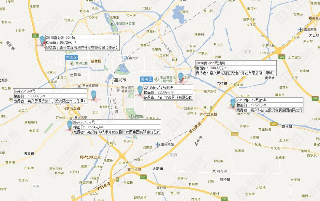 嘉兴科技城投资发展集团有限公司以32921万竞得南湖区2018南-012号商