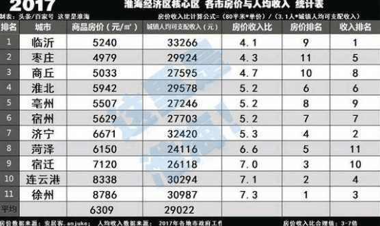 山东农村人均年收入_山东农村