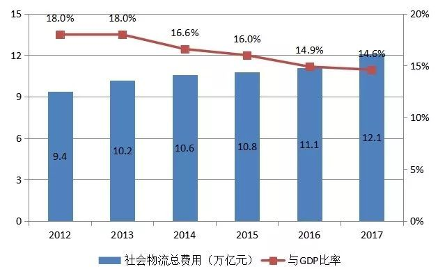 gdp多少钱_多交7000亿社保 中国企业,难啊