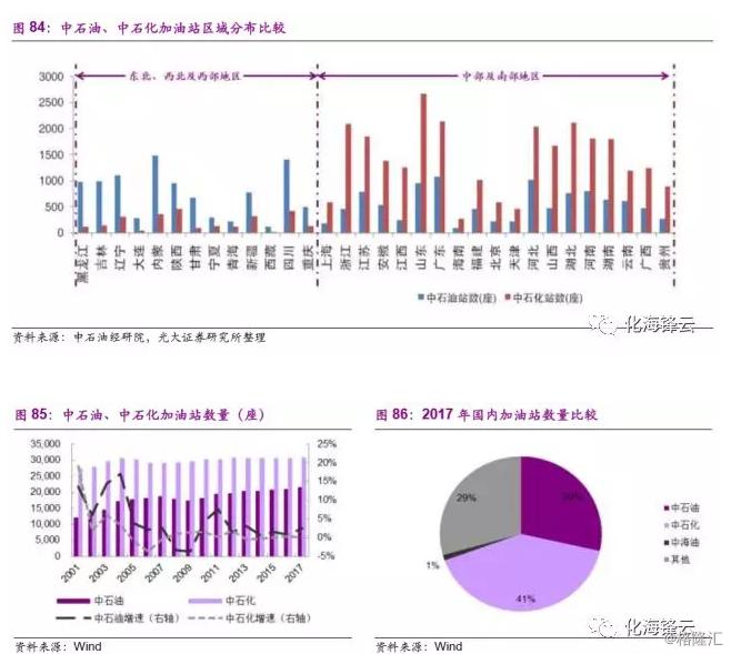 王者归来 ——中国石油(601857)公司深度报告