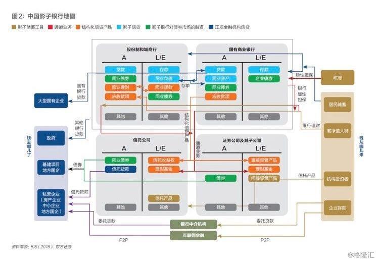 理解中国式杠杆:历史、演绎与未来——兼谈高善文与刘煜辉的争论