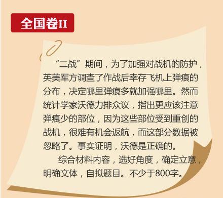 """高考撞题A股_中兴通讯成""""最差""""考生!"""