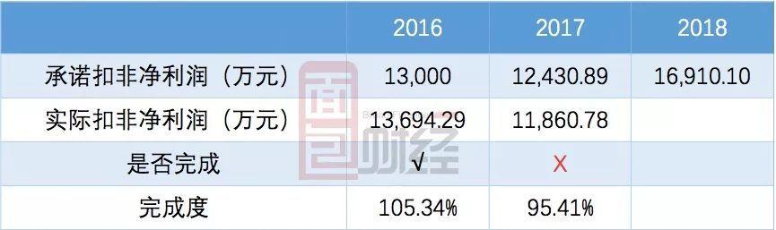 """宁波华翔""""雪崩""""记:汽车零部件巨头腰斩,8机构15亿定增被套,浮亏5亿"""