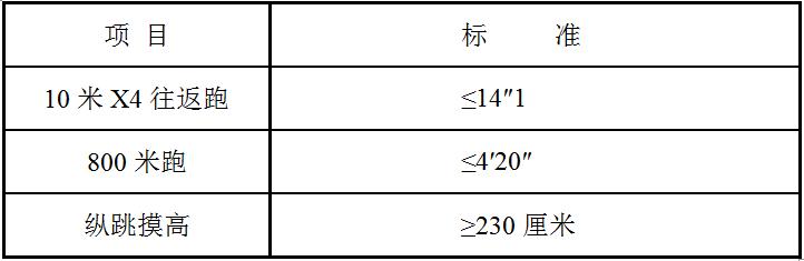 2018年吉林省人口_2018吉林省省直事业单位招聘工作人员8号公告205人