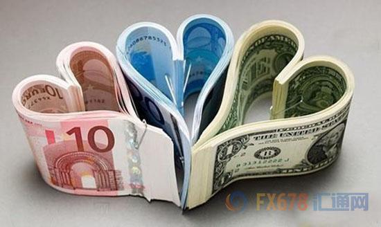 外汇周评:非美货币反弹欲喧宾夺主,美元加息在即或王者归来