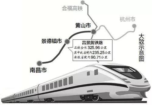 进贤城区规划图