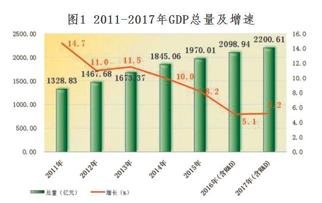 封开gdp_广东哪个市最穷 东莞竟然排在...