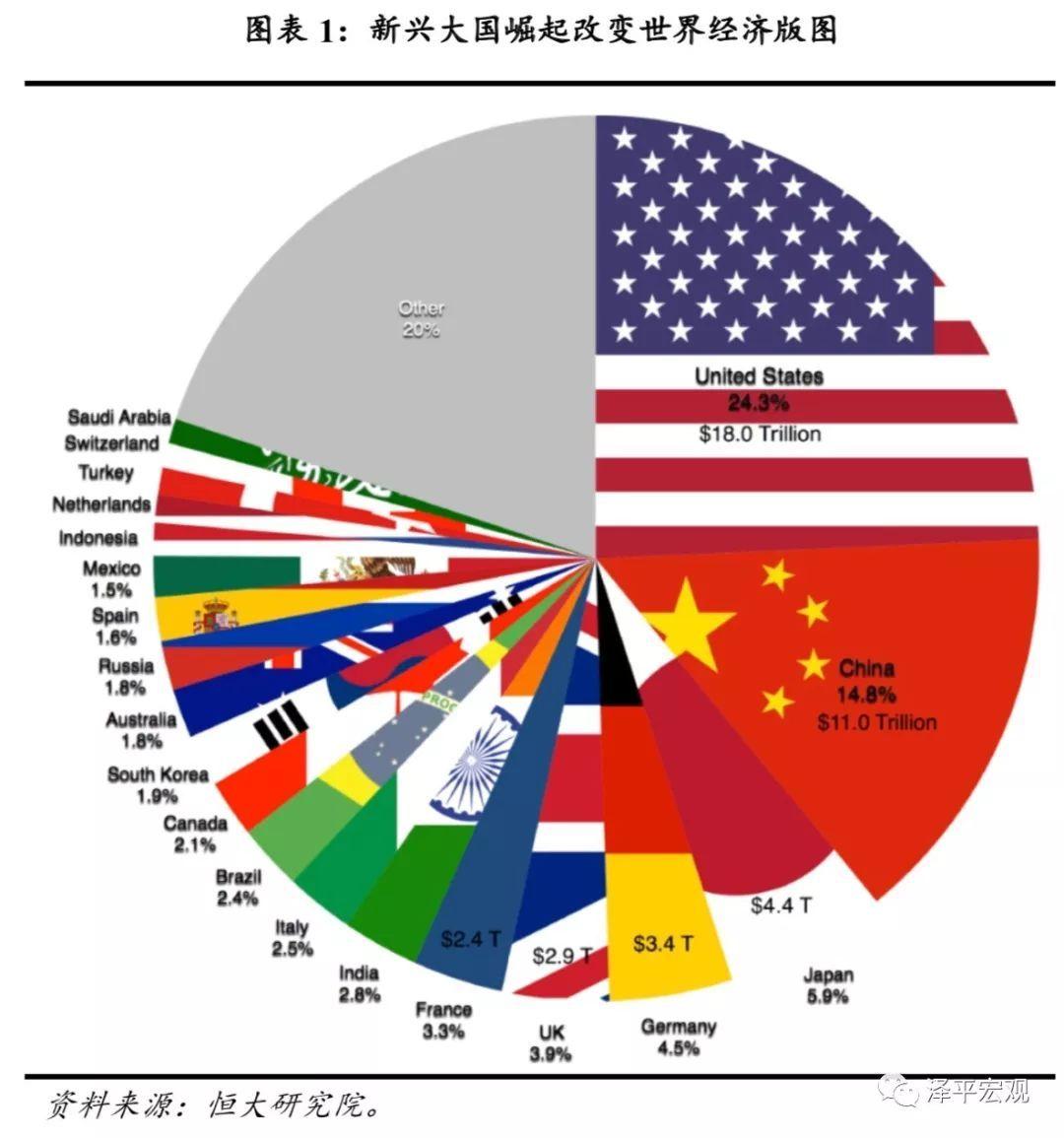 大国兴衰的世纪性规律与中国崛起面临的挑战及未来 ——中美贸易战系列研究