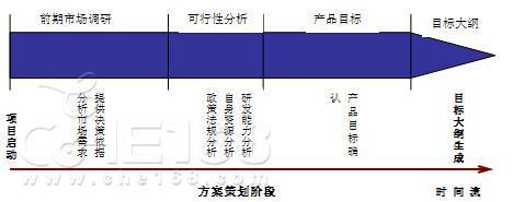 http://www.reviewcode.cn/yunweiguanli/59777.html