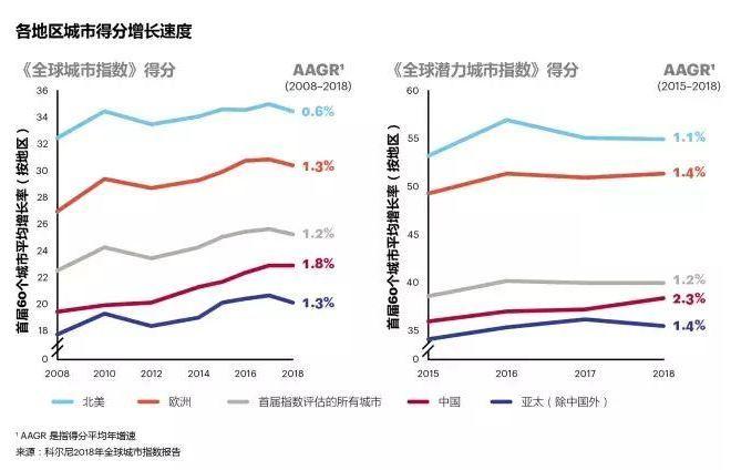 杭州市区人口多少_杭州要建新机场了 就在城西