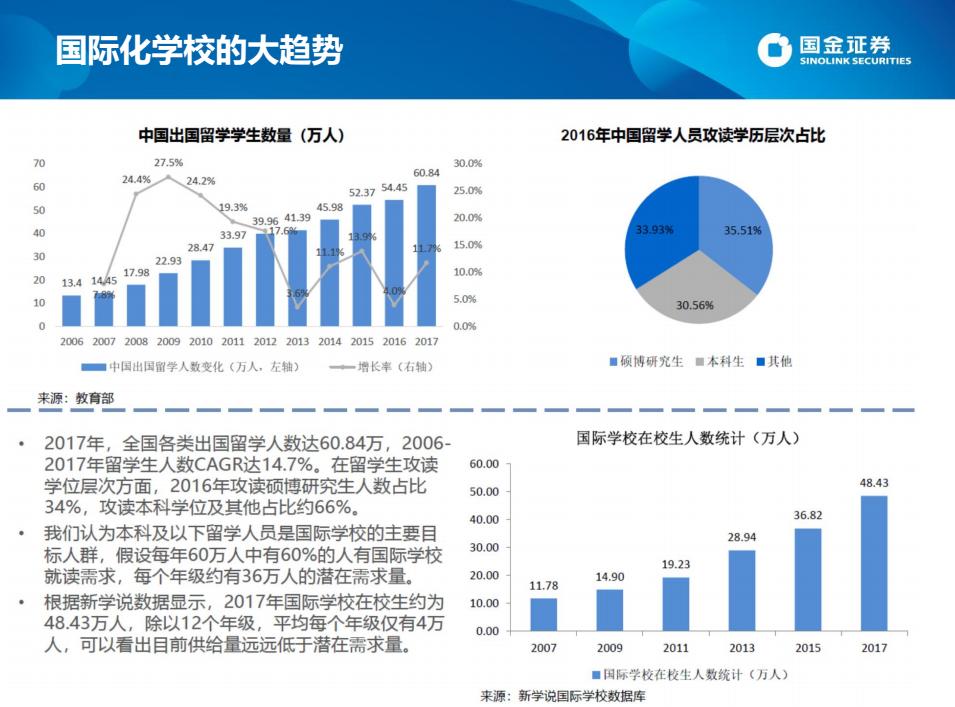 人口结构与政策波动共同影响下的上海民办教育将何去何从?