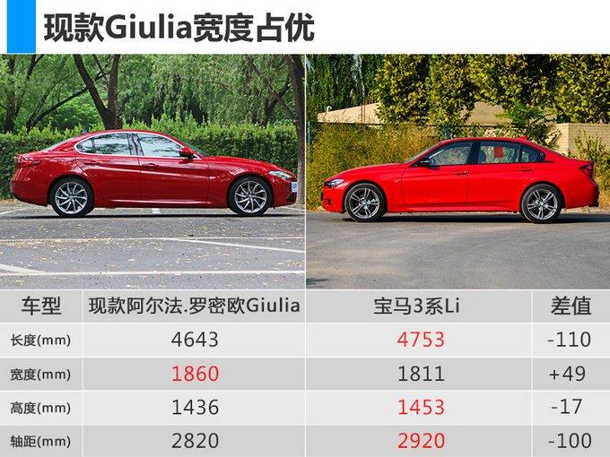 阿尔法罗密欧Giulia将推出加长版 PK宝马3系Li