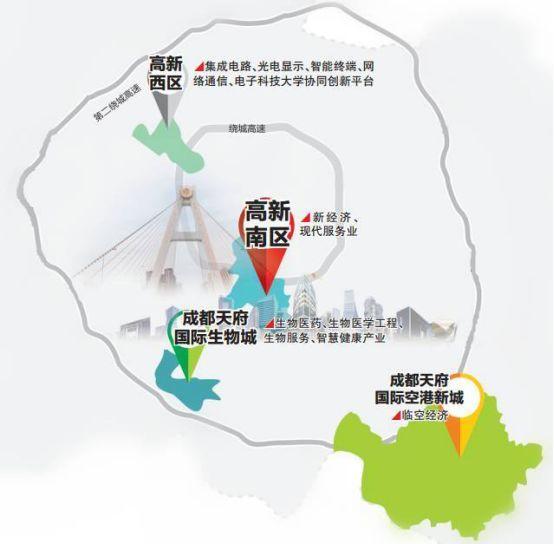 潍坊高新区gdp