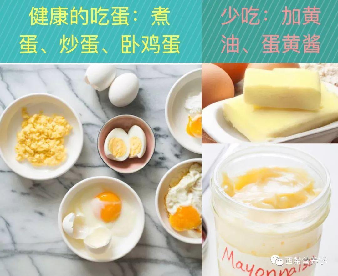 【科普营养】每天最多吃几个蛋?鸡蛋营养学