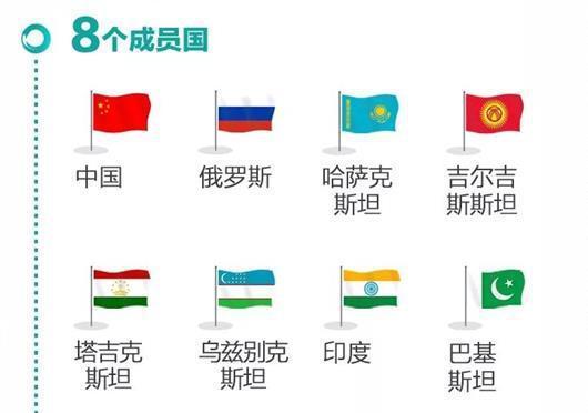 成员国的经济和人口总量分别约占全球的