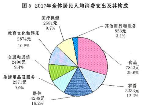 包头常住人口_天津 济南 贵阳 大连 包头城市社区人口数