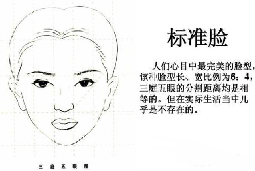 50款精选发型让你彻底变脸,长发短发都有「圆脸