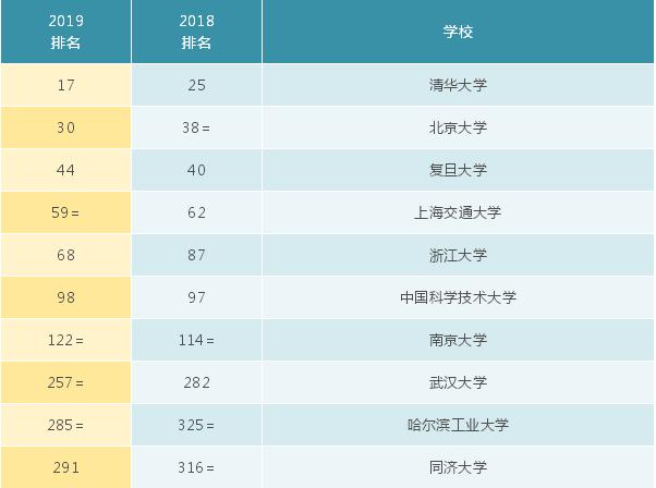 2019英文网名排行榜_幼儿英文教材榜2019排行榜前十名下载 好玩的幼儿英