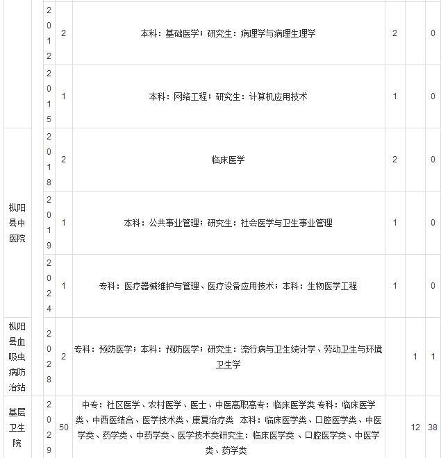 中国人寿(安徽省枞阳县地方海事处西北)网点 中国人寿(...