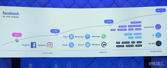 自隐私事件后的浴火重生,Facebook如何成就社交帝国