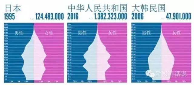 韩国人口危机是人为的_韩国人口