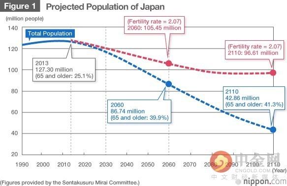 日本移民人口_日本人口数量2018,日本人口世界排名